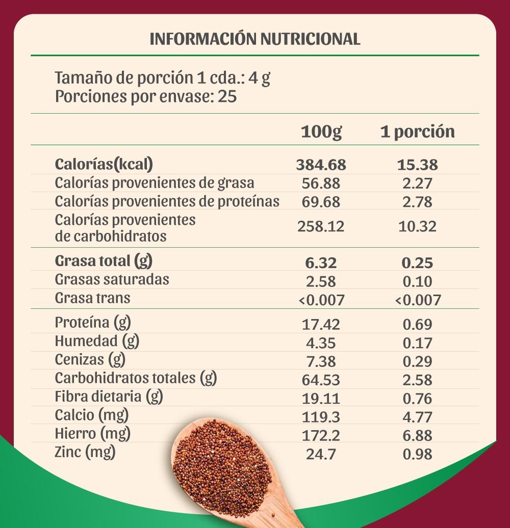 ferro quinua ingredientes